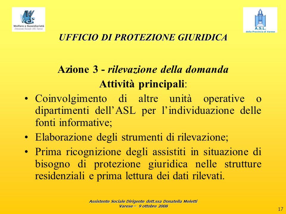 Assistente Sociale Dirigente dott.ssa Donatella Meletti Varese – 9 ottobre 2008 17 UFFICIO DI PROTEZIONE GIURIDICA Azione 3 - rilevazione della domand