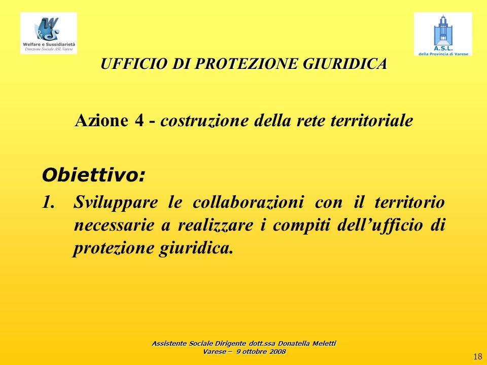 Assistente Sociale Dirigente dott.ssa Donatella Meletti Varese – 9 ottobre 2008 18 UFFICIO DI PROTEZIONE GIURIDICA Azione 4 - costruzione della rete t