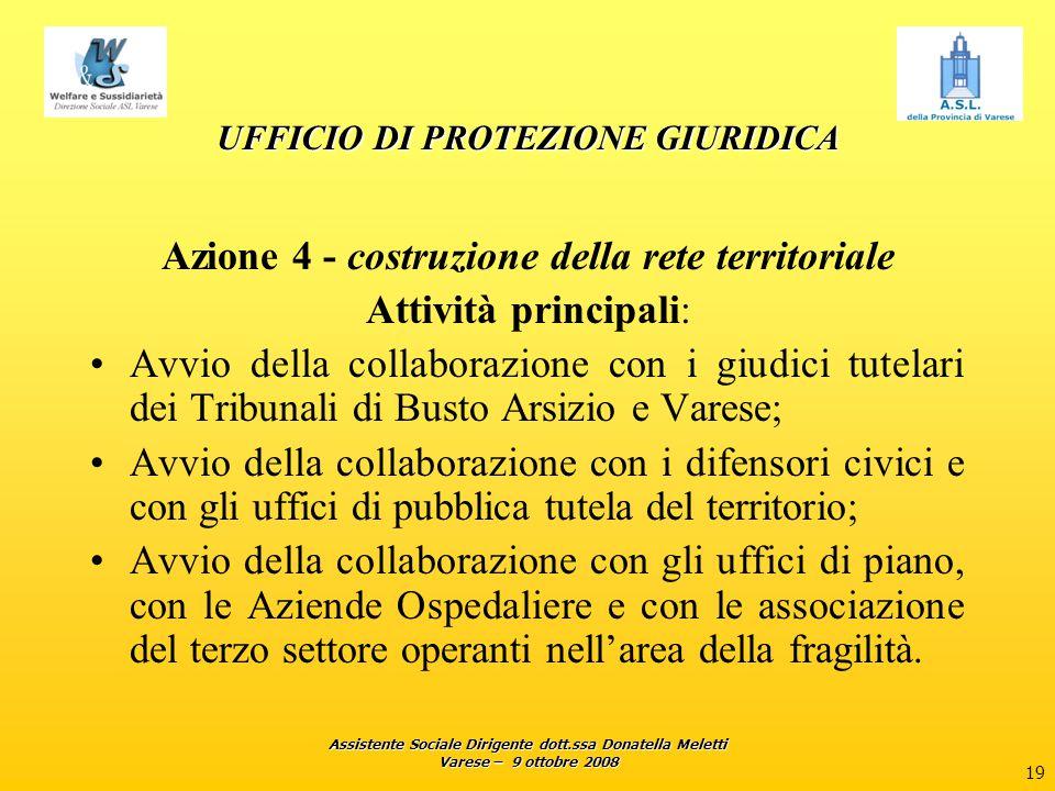 Assistente Sociale Dirigente dott.ssa Donatella Meletti Varese – 9 ottobre 2008 19 UFFICIO DI PROTEZIONE GIURIDICA Azione 4 - costruzione della rete t