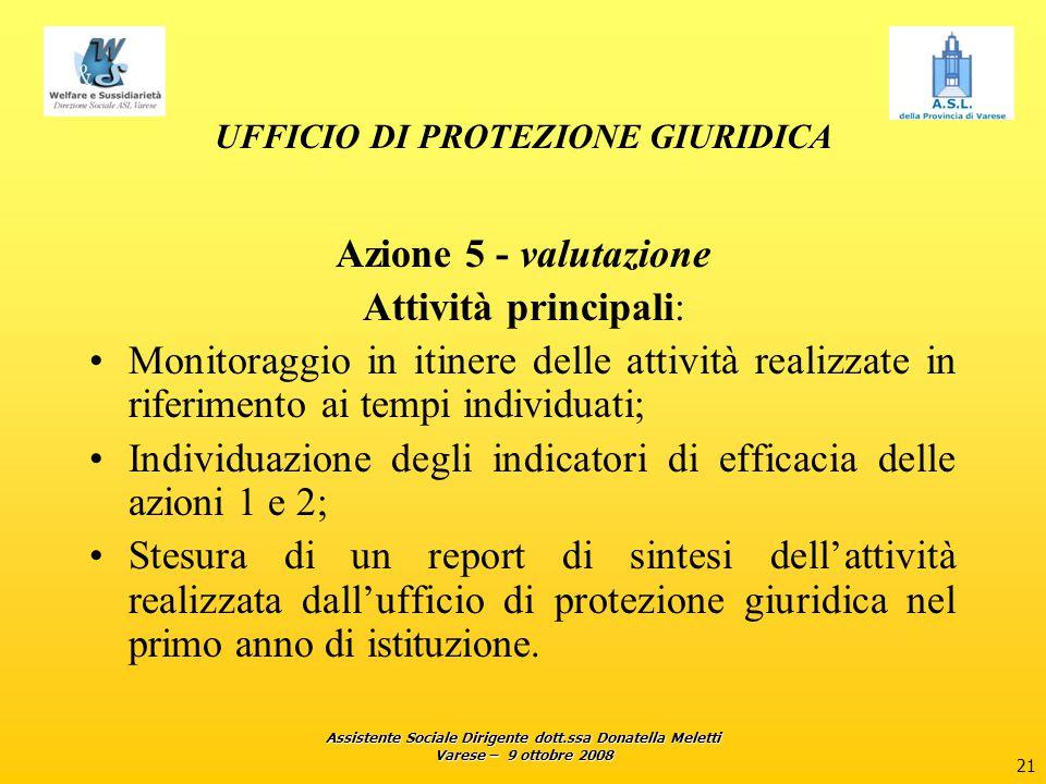 Assistente Sociale Dirigente dott.ssa Donatella Meletti Varese – 9 ottobre 2008 21 UFFICIO DI PROTEZIONE GIURIDICA Azione 5 - valutazione Attività pri