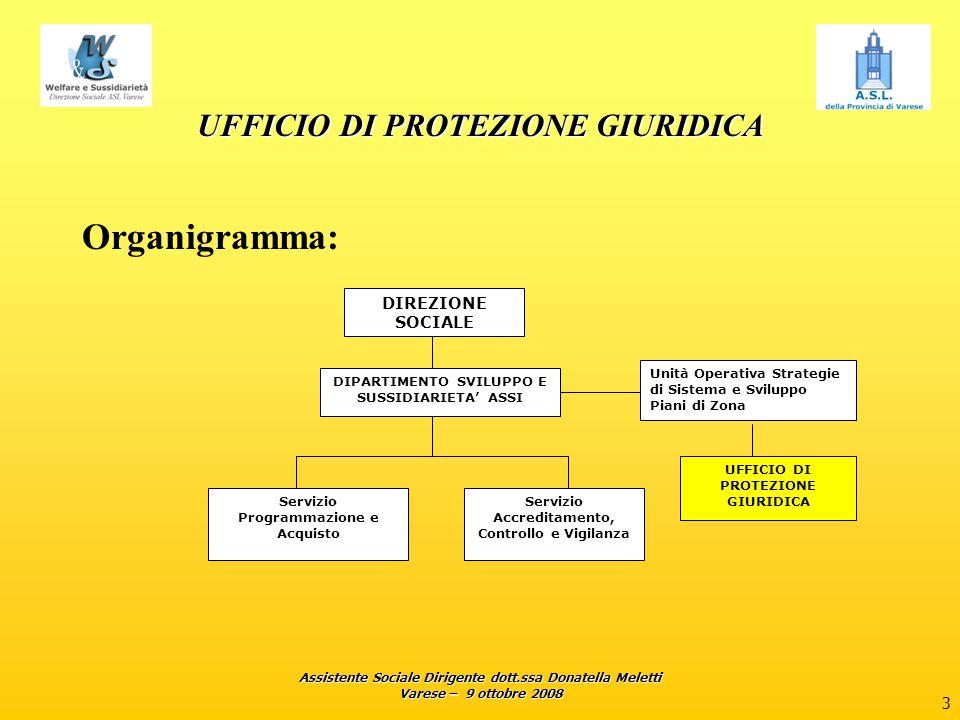 Assistente Sociale Dirigente dott.ssa Donatella Meletti Varese – 9 ottobre 2008 3 UFFICIO DI PROTEZIONE GIURIDICA Organigramma: DIREZIONE SOCIALE DIPA