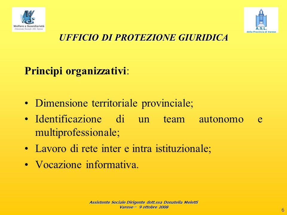 Assistente Sociale Dirigente dott.ssa Donatella Meletti Varese – 9 ottobre 2008 6 UFFICIO DI PROTEZIONE GIURIDICA Principi organizzativi: Dimensione t