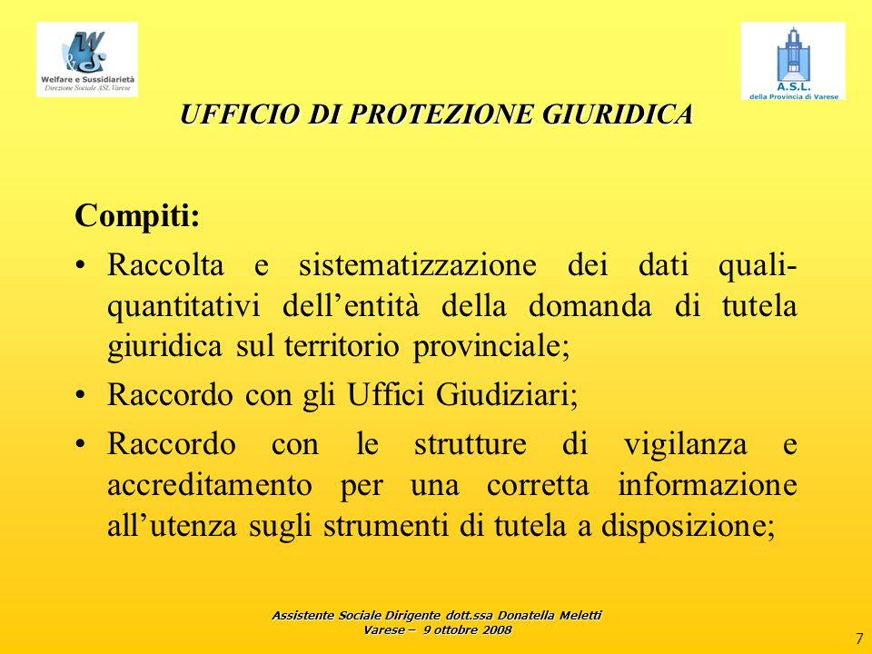 Assistente Sociale Dirigente dott.ssa Donatella Meletti Varese – 9 ottobre 2008 7 UFFICIO DI PROTEZIONE GIURIDICA Compiti: Raccolta e sistematizzazion
