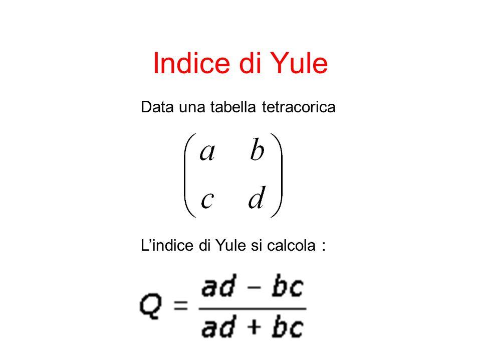 Indice di Yule Data una tabella tetracorica L'indice di Yule si calcola :