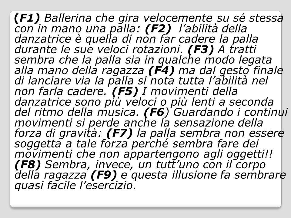 (F1) Ballerina che gira velocemente su sé stessa con in mano una palla: (F2) l'abilità della danzatrice è quella di non far cadere la palla durante le sue veloci rotazioni.