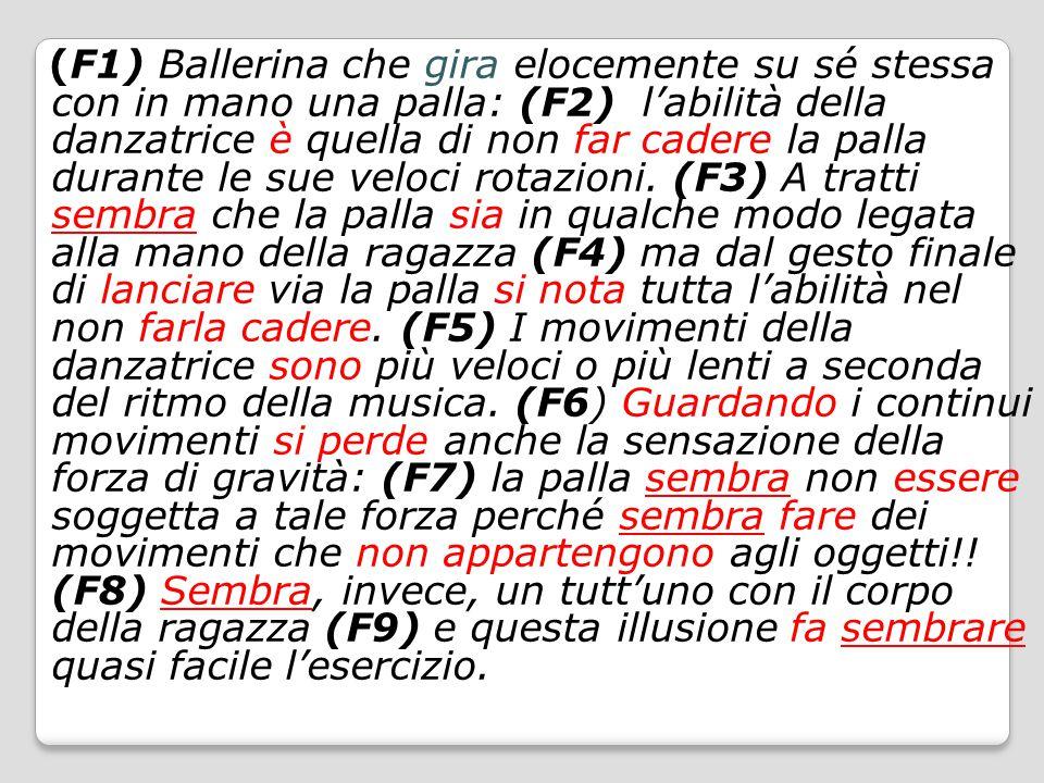 (F1) Ballerina che gira elocemente su sé stessa con in mano una palla: (F2) l'abilità della danzatrice è quella di non far cadere la palla durante le