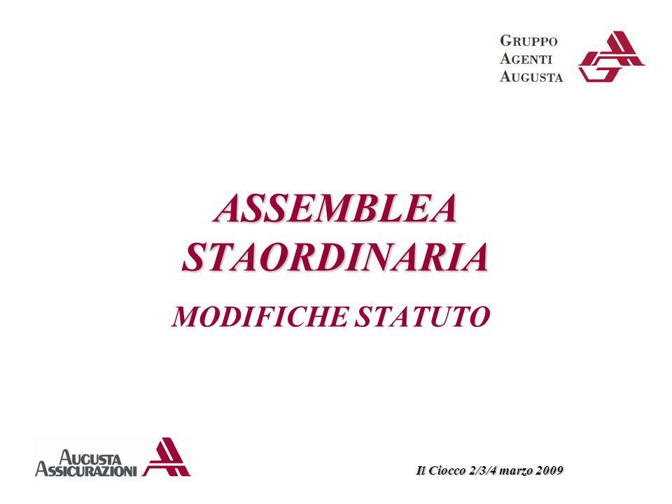 ASSEMBLEA STAORDINARIA MODIFICHE STATUTO Il Ciocco 2/3/4 marzo 2009