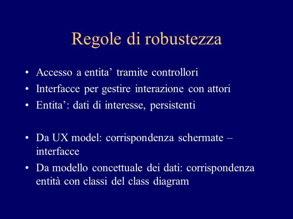 Regole di robustezza Accesso a entita' tramite controllori Interfacce per gestire interazione con attori Entita': dati di interesse, persistenti Da UX