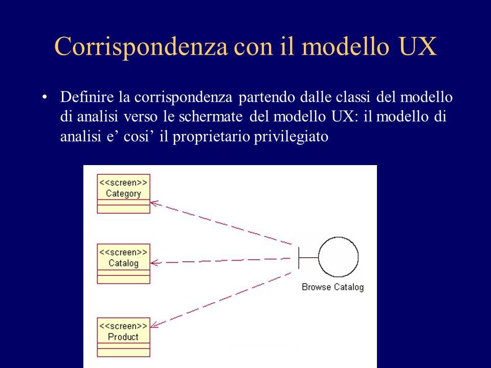 Corrispondenza con il modello UX Definire la corrispondenza partendo dalle classi del modello di analisi verso le schermate del modello UX: il modello