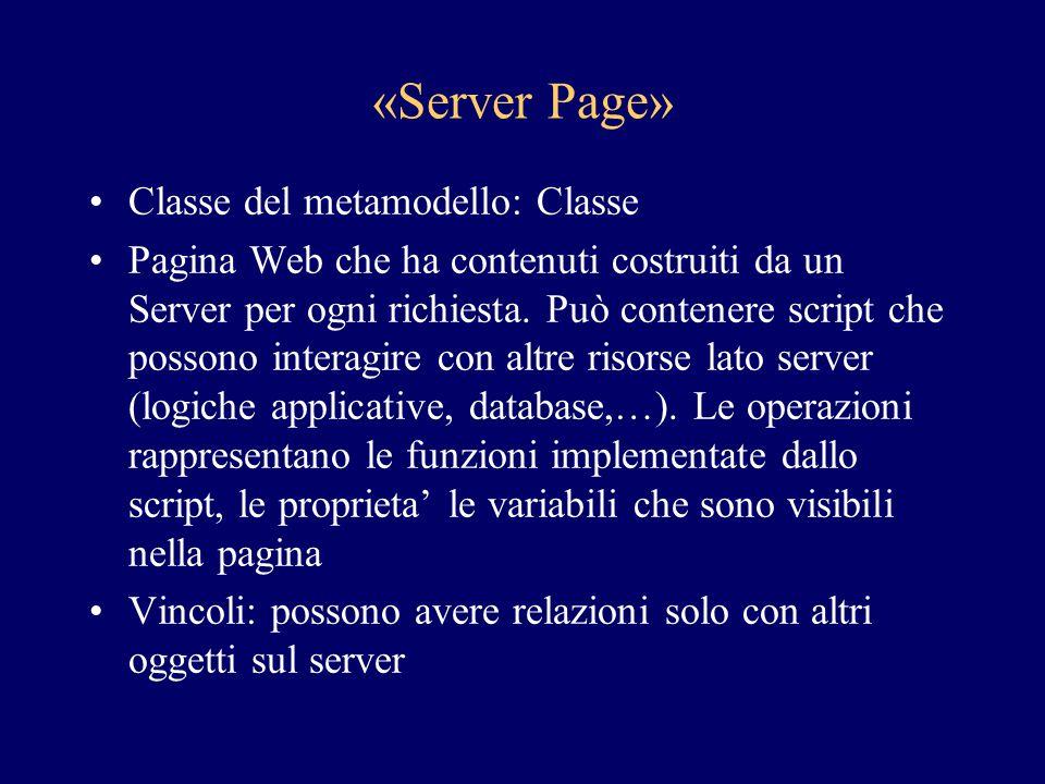 «Server Page» Classe del metamodello: Classe Pagina Web che ha contenuti costruiti da un Server per ogni richiesta. Può contenere script che possono i