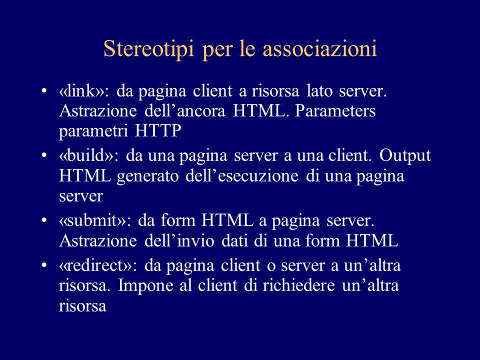 Stereotipi per le associazioni «link»: da pagina client a risorsa lato server. Astrazione dell'ancora HTML. Parameters parametri HTTP «build»: da una