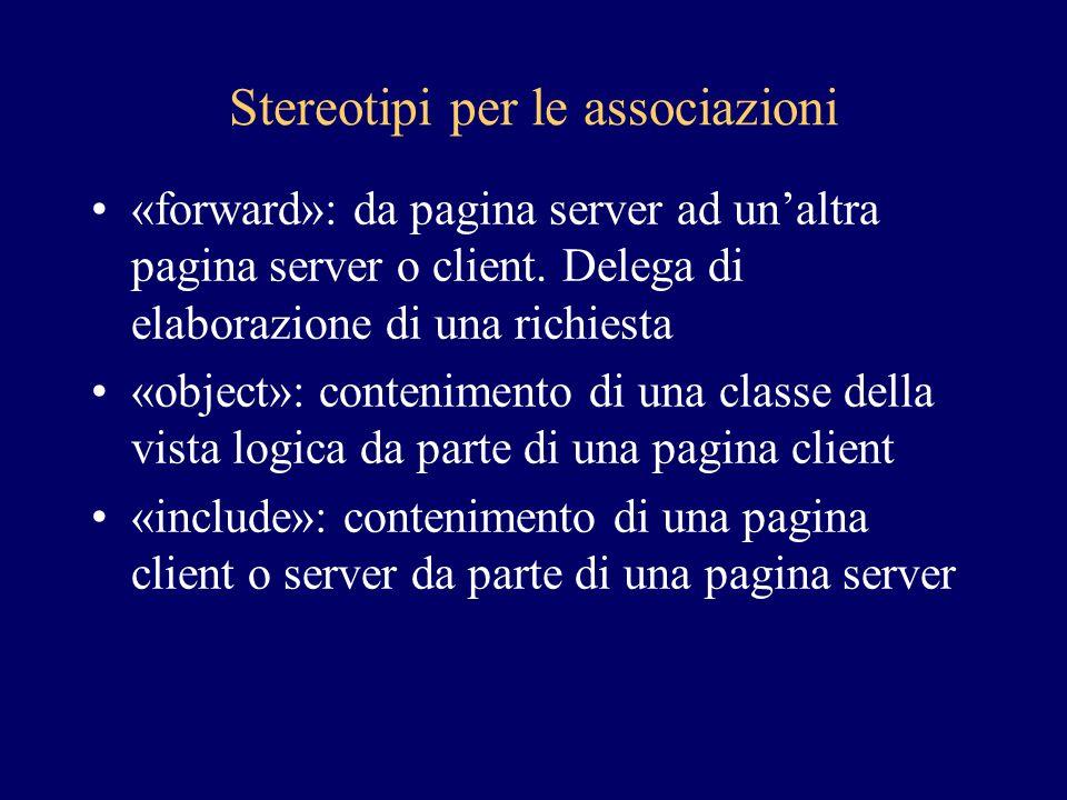 Stereotipi per le associazioni «forward»: da pagina server ad un'altra pagina server o client. Delega di elaborazione di una richiesta «object»: conte