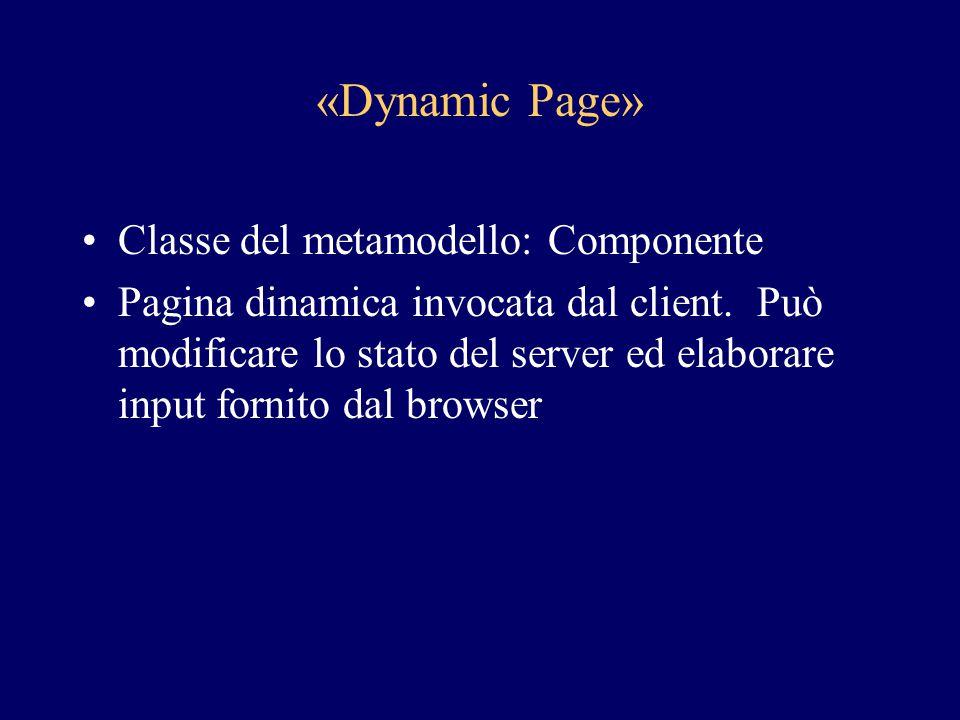 «Dynamic Page» Classe del metamodello: Componente Pagina dinamica invocata dal client. Può modificare lo stato del server ed elaborare input fornito d