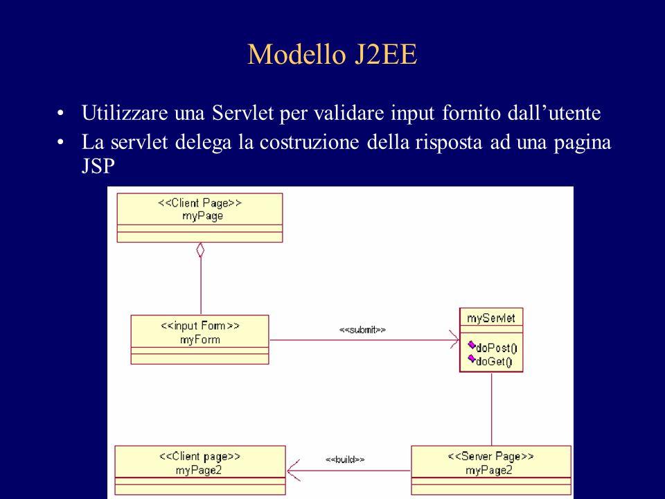Modello J2EE Utilizzare una Servlet per validare input fornito dall'utente La servlet delega la costruzione della risposta ad una pagina JSP