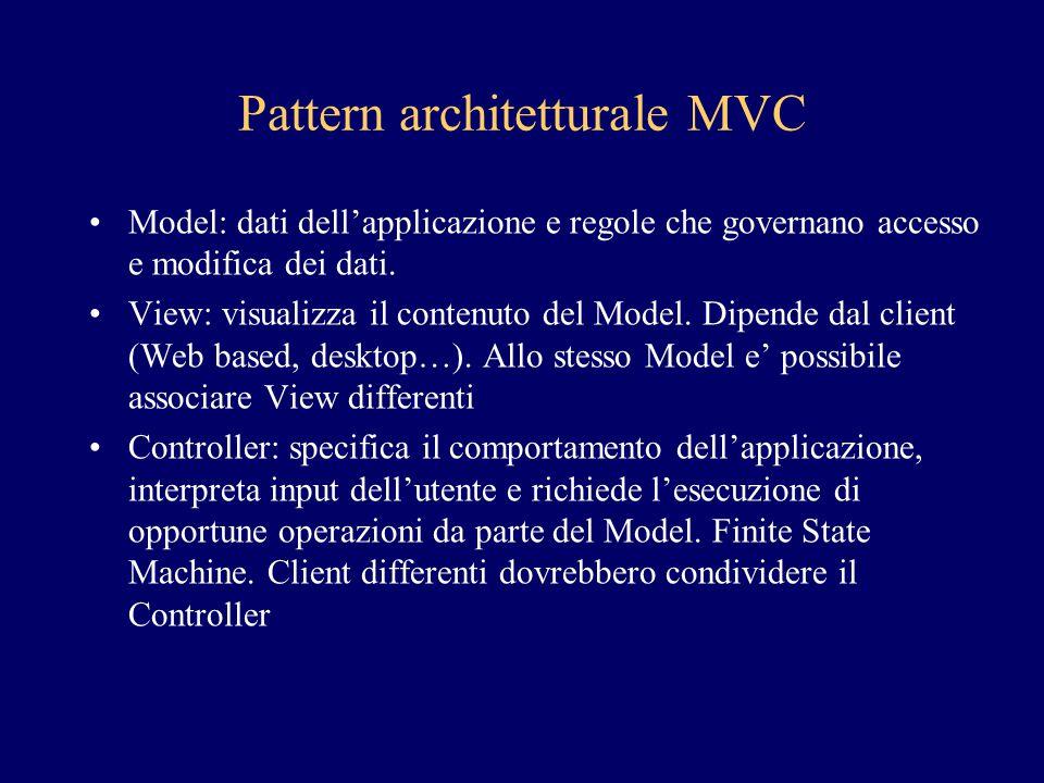 Model: dati dell'applicazione e regole che governano accesso e modifica dei dati. View: visualizza il contenuto del Model. Dipende dal client (Web bas