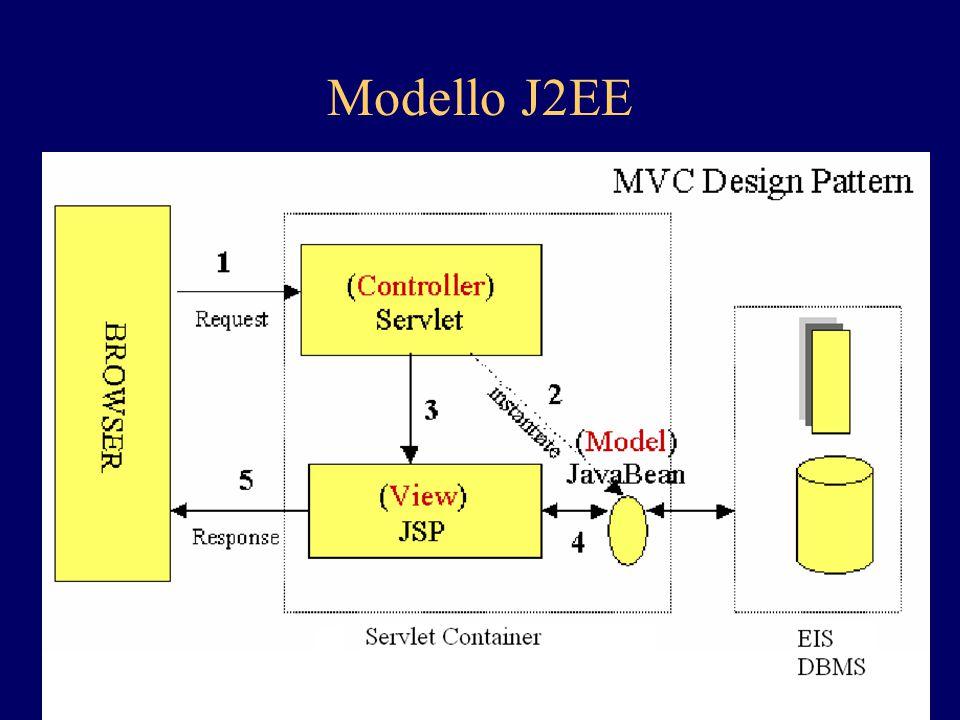 Modello J2EE