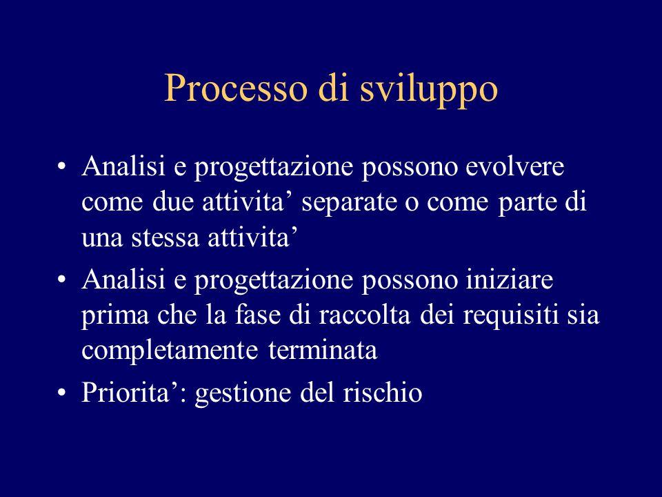 Processo di sviluppo Analisi e progettazione possono evolvere come due attivita' separate o come parte di una stessa attivita' Analisi e progettazione