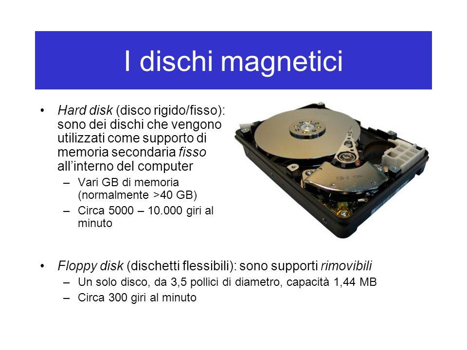 I dischi magnetici Hard disk (disco rigido/fisso): sono dei dischi che vengono utilizzati come supporto di memoria secondaria fisso all'interno del co