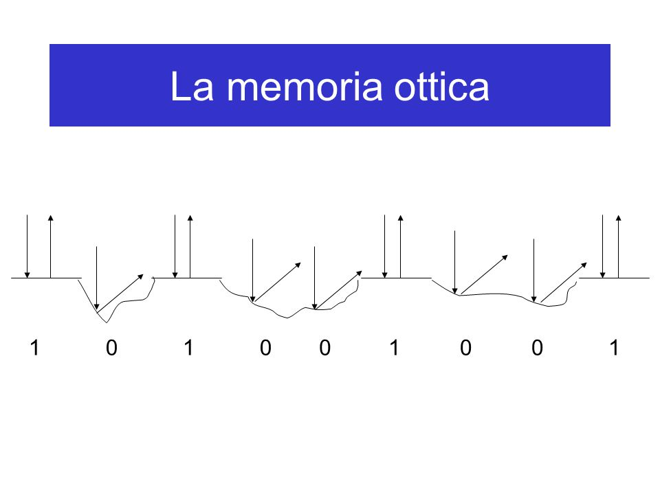 La memoria ottica 010010101