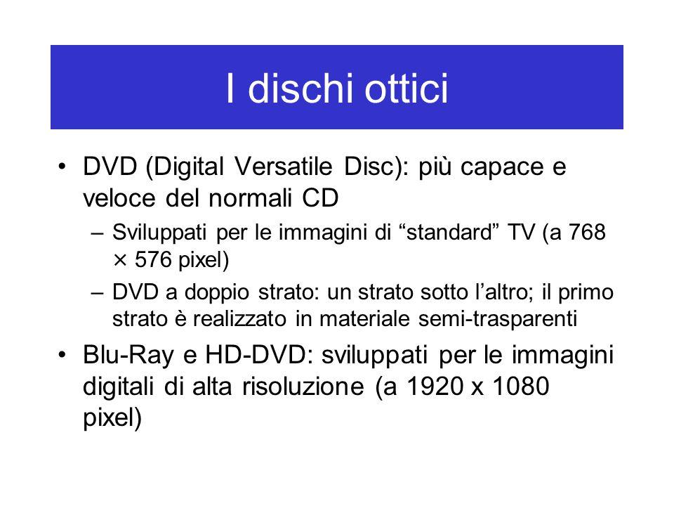 "I dischi ottici DVD (Digital Versatile Disc): più capace e veloce del normali CD –Sviluppati per le immagini di ""standard"" TV (a 768 × 576 pixel) –DVD"