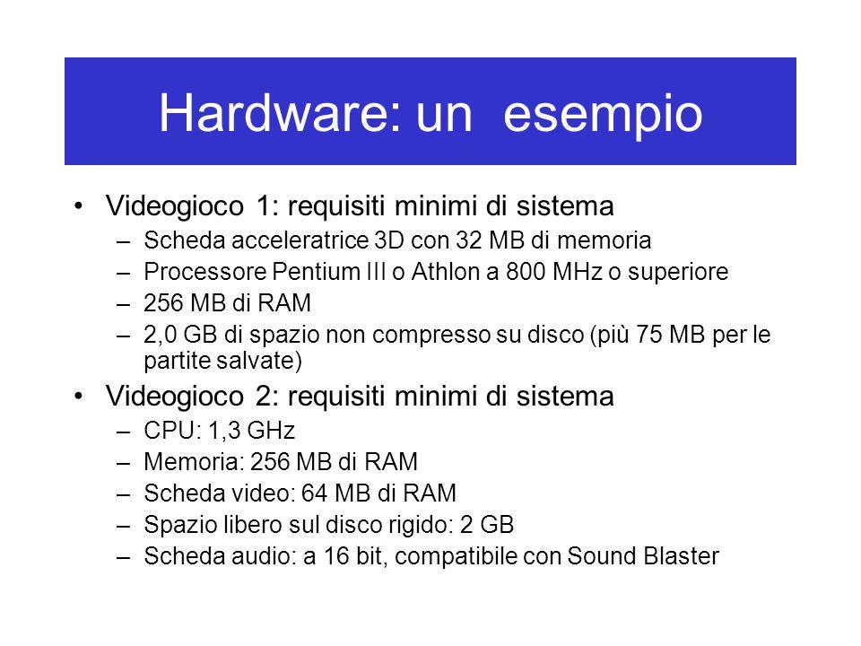 Hardware: un esempio Videogioco 1: requisiti minimi di sistema –Scheda acceleratrice 3D con 32 MB di memoria –Processore Pentium III o Athlon a 800 MH