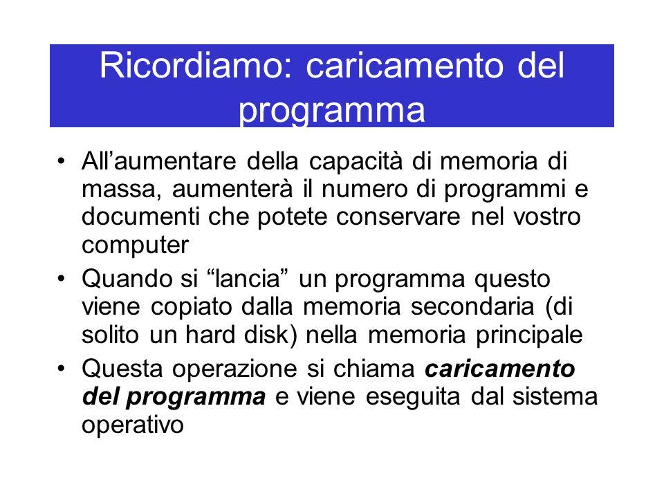 Ricordiamo: caricamento del programma All'aumentare della capacità di memoria di massa, aumenterà il numero di programmi e documenti che potete conser