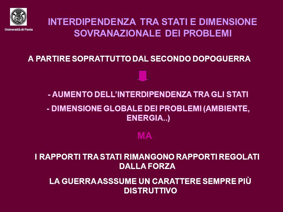 Università di Pavia INTERDIPENDENZA TRA STATI E DIMENSIONE SOVRANAZIONALE DEI PROBLEMI A PARTIRE SOPRATTUTTO DAL SECONDO DOPOGUERRA - AUMENTO DELL'INTERDIPENDENZA TRA GLI STATI - DIMENSIONE GLOBALE DEI PROBLEMI (AMBIENTE, ENERGIA..) MA I RAPPORTI TRA STATI RIMANGONO RAPPORTI REGOLATI DALLA FORZA LA GUERRA ASSSUME UN CARATTERE SEMPRE PIÙ DISTRUTTIVO