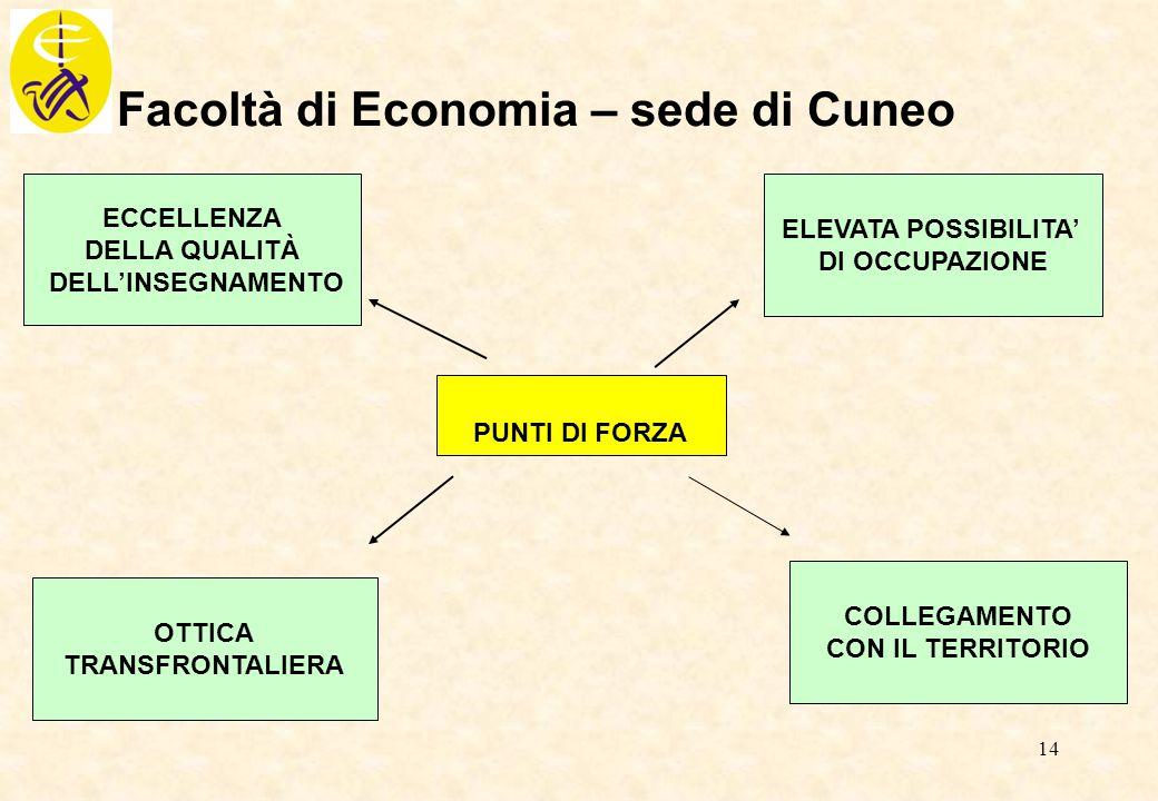 14 PUNTI DI FORZA Facoltà di Economia – sede di Cuneo ECCELLENZA DELLA QUALITÀ DELL'INSEGNAMENTO OTTICA TRANSFRONTALIERA COLLEGAMENTO CON IL TERRITORI