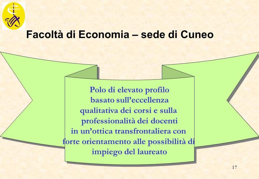 17 Facoltà di Economia – sede di Cuneo Polo di elevato profilo basato sull'eccellenza qualitativa dei corsi e sulla professionalità dei docenti in un'