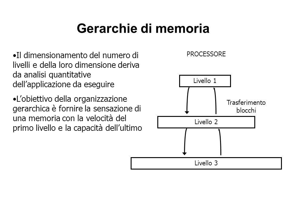 Gerarchie di memoria PROCESSORE Livello 2 Livello 1 Livello 3 Trasferimento blocchi Il dimensionamento del numero di livelli e della loro dimensione deriva da analisi quantitative dell'applicazione da eseguire L'obiettivo della organizzazione gerarchica è fornire la sensazione di una memoria con la velocità del primo livello e la capacità dell'ultimo