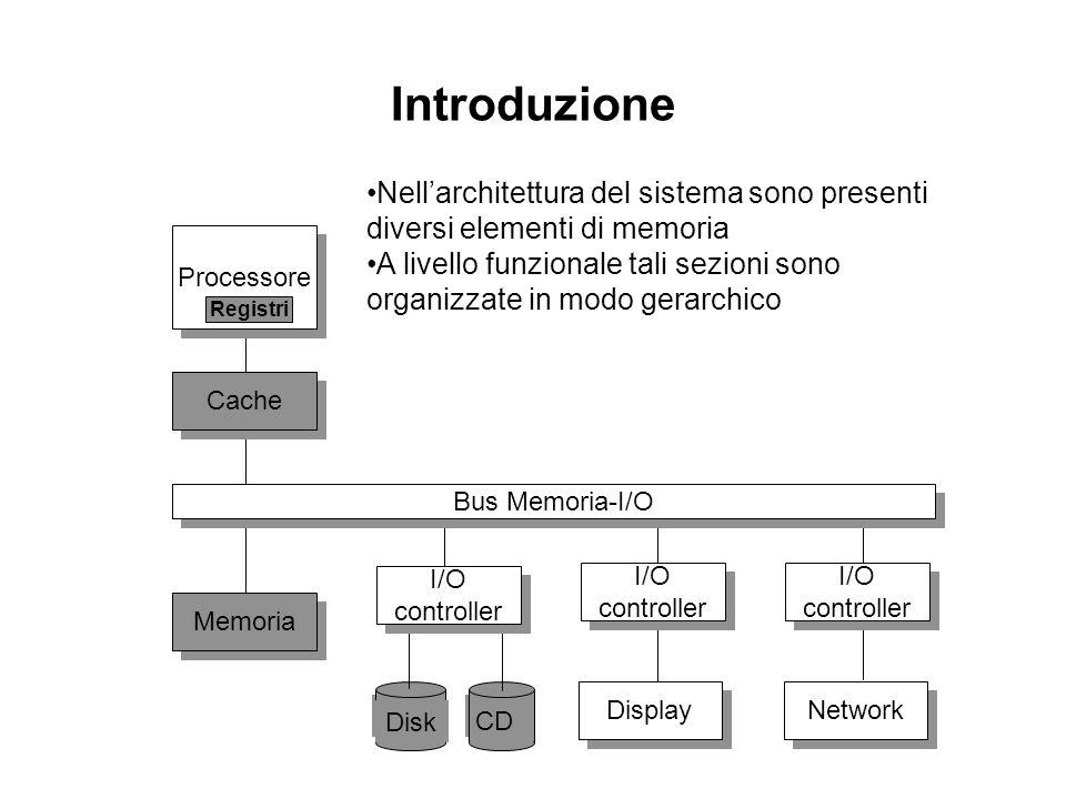 Introduzione disk CD disk Disk Bus Memoria-I/O Processore Cache Memoria I/O controller I/O controller I/O controller I/O controller I/O controller I/O controller Display Network Registri Nell'architettura del sistema sono presenti diversi elementi di memoria A livello funzionale tali sezioni sono organizzate in modo gerarchico
