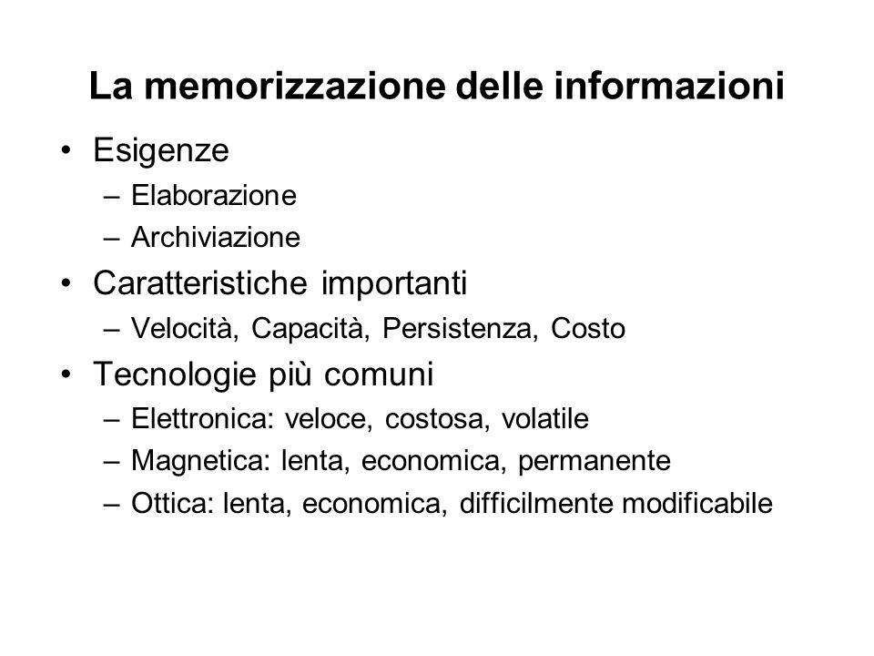 Obiettivo di progetto Unire le tecnologie per giungere a una memoria, veloce, capace e persistente a costi di mercato