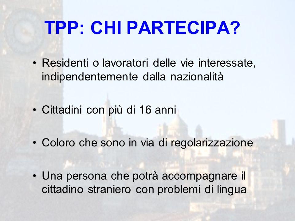 TPP: CHI PARTECIPA.
