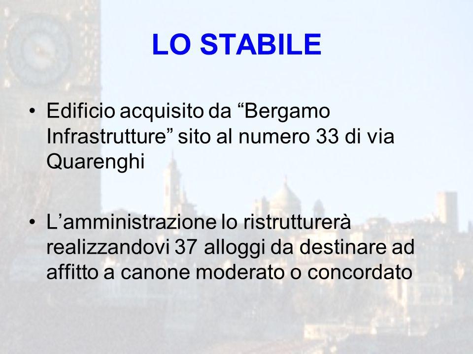 LO STABILE Edificio acquisito da Bergamo Infrastrutture sito al numero 33 di via Quarenghi L'amministrazione lo ristrutturerà realizzandovi 37 alloggi da destinare ad affitto a canone moderato o concordato