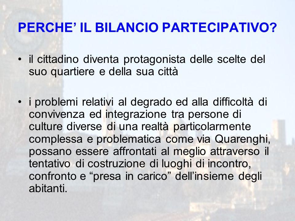 PERCHE' IL BILANCIO PARTECIPATIVO.