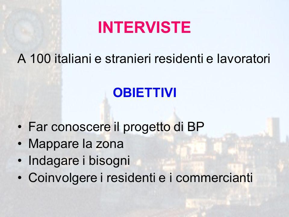INTERVISTE A 100 italiani e stranieri residenti e lavoratori OBIETTIVI Far conoscere il progetto di BP Mappare la zona Indagare i bisogni Coinvolgere i residenti e i commercianti