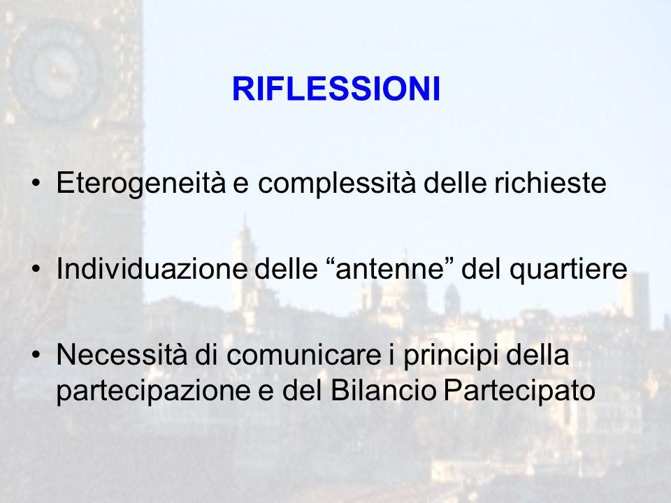 RIFLESSIONI Eterogeneità e complessità delle richieste Individuazione delle antenne del quartiere Necessità di comunicare i principi della partecipazione e del Bilancio Partecipato