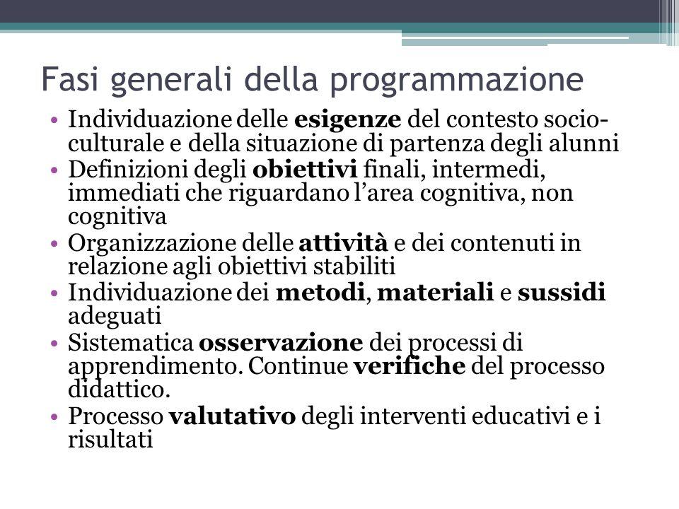 Fasi generali della programmazione Individuazione delle esigenze del contesto socio- culturale e della situazione di partenza degli alunni Definizioni