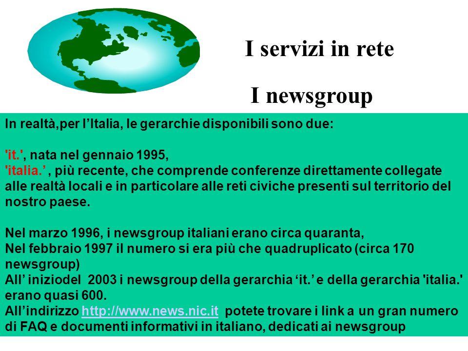 In realtà,per l'Italia, le gerarchie disponibili sono due: it. , nata nel gennaio 1995, italia.', più recente, che comprende conferenze direttamente collegate alle realtà locali e in particolare alle reti civiche presenti sul territorio del nostro paese.