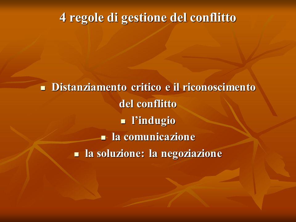 4 regole di gestione del conflitto Distanziamento critico e il riconoscimento Distanziamento critico e il riconoscimento del conflitto l'indugio l'indugio la comunicazione la comunicazione la soluzione: la negoziazione la soluzione: la negoziazione