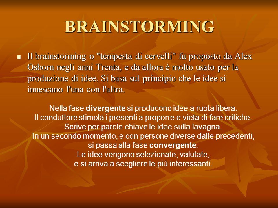 BRAINSTORMING Il brainstorming o tempesta di cervelli fu proposto da Alex Osborn negli anni Trenta, e da allora è molto usato per la produzione di idee.