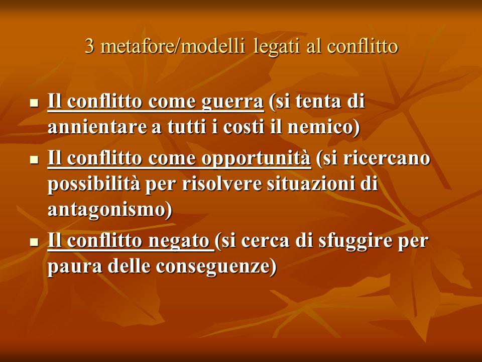 3 metafore/modelli legati al conflitto Il conflitto come guerra (si tenta di annientare a tutti i costi il nemico) Il conflitto come guerra (si tenta