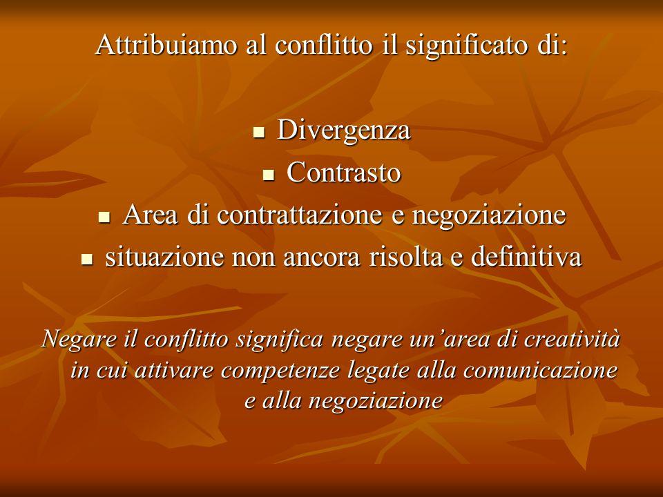 Attribuiamo al conflitto il significato di: Divergenza Divergenza Contrasto Contrasto Area di contrattazione e negoziazione Area di contrattazione e n