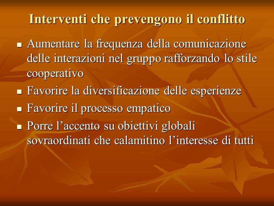 Interventi che prevengono il conflitto Aumentare la frequenza della comunicazione delle interazioni nel gruppo rafforzando lo stile cooperativo Aument