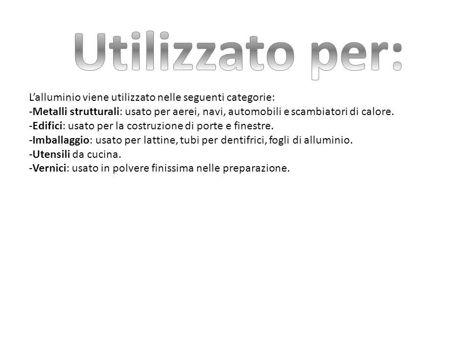 L'alluminio viene utilizzato nelle seguenti categorie: -Metalli strutturali: usato per aerei, navi, automobili e scambiatori di calore. -Edifici: usat