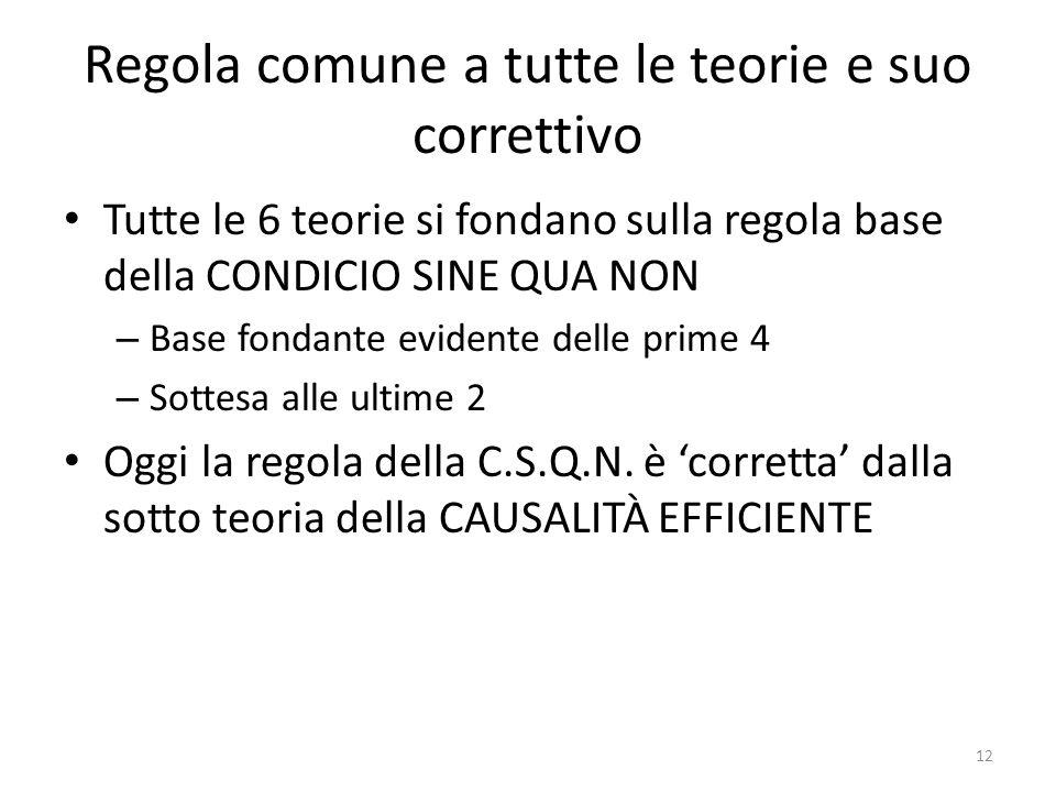 Regola comune a tutte le teorie e suo correttivo Tutte le 6 teorie si fondano sulla regola base della CONDICIO SINE QUA NON – Base fondante evidente delle prime 4 – Sottesa alle ultime 2 Oggi la regola della C.S.Q.N.