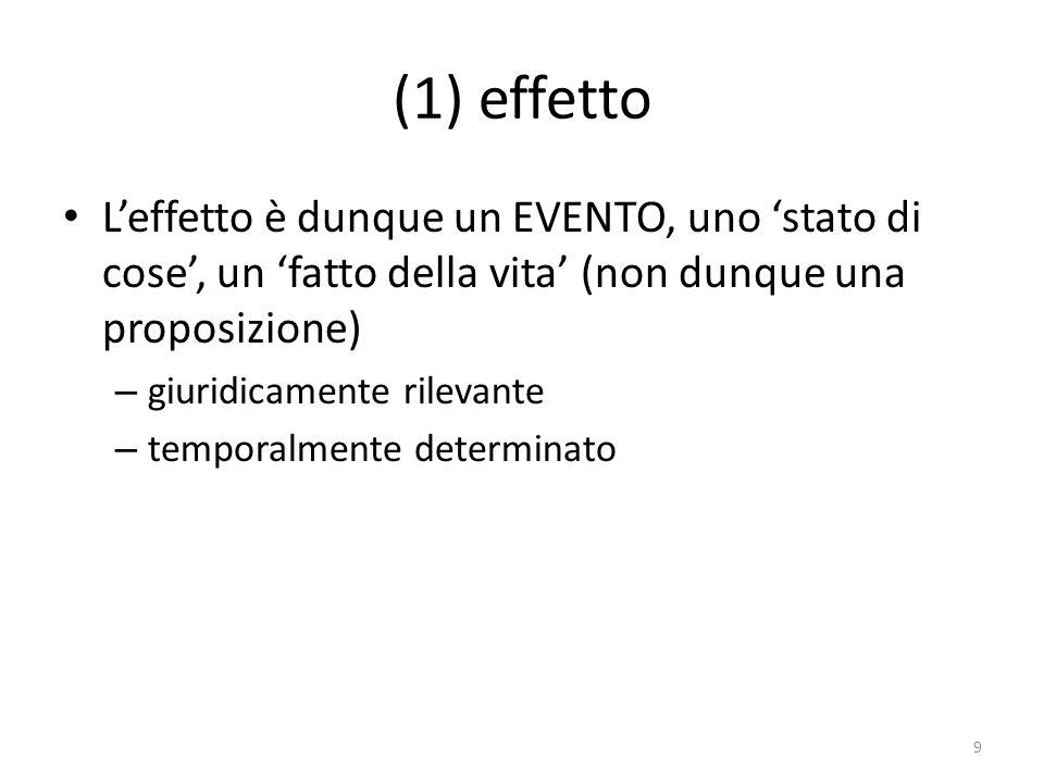 (1) effetto L'effetto è dunque un EVENTO, uno 'stato di cose', un 'fatto della vita' (non dunque una proposizione) – giuridicamente rilevante – temporalmente determinato 9