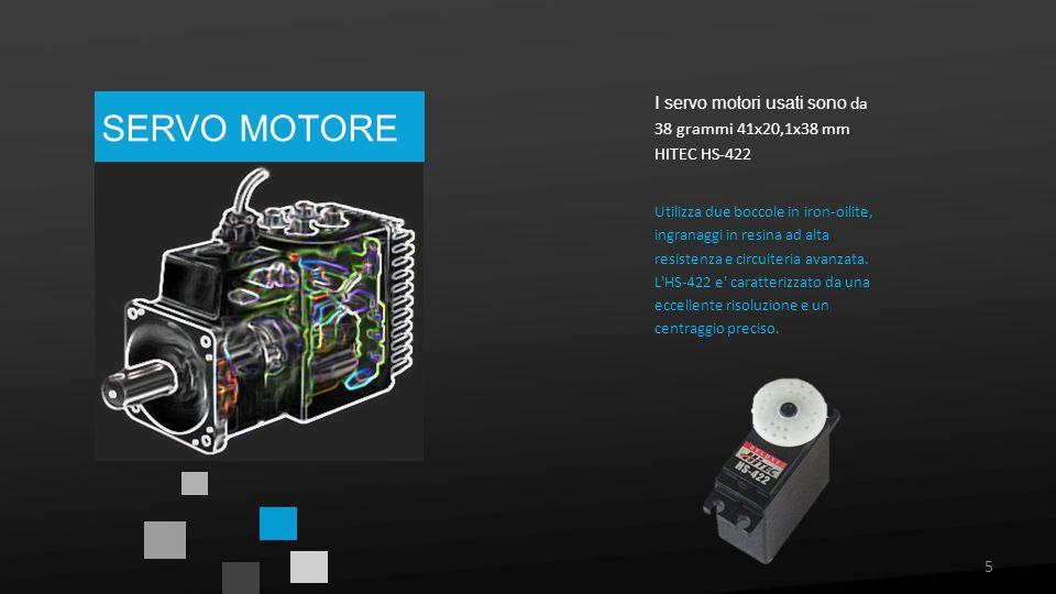 SERVO MOTORE I servo motori usati sono da 38 grammi 41x20,1x38 mm HITEC HS-422 Utilizza due boccole in iron-oilite, ingranaggi in resina ad alta resis