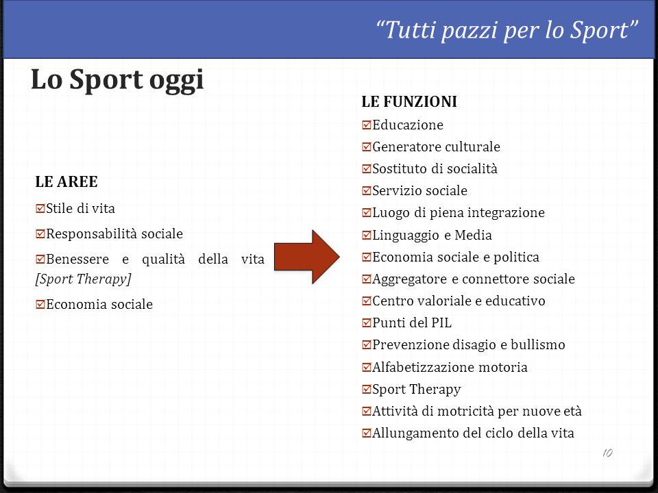 10 LE FUNZIONI  Educazione  Generatore culturale  Sostituto di socialità  Servizio sociale  Luogo di piena integrazione  Linguaggio e Media  Ec