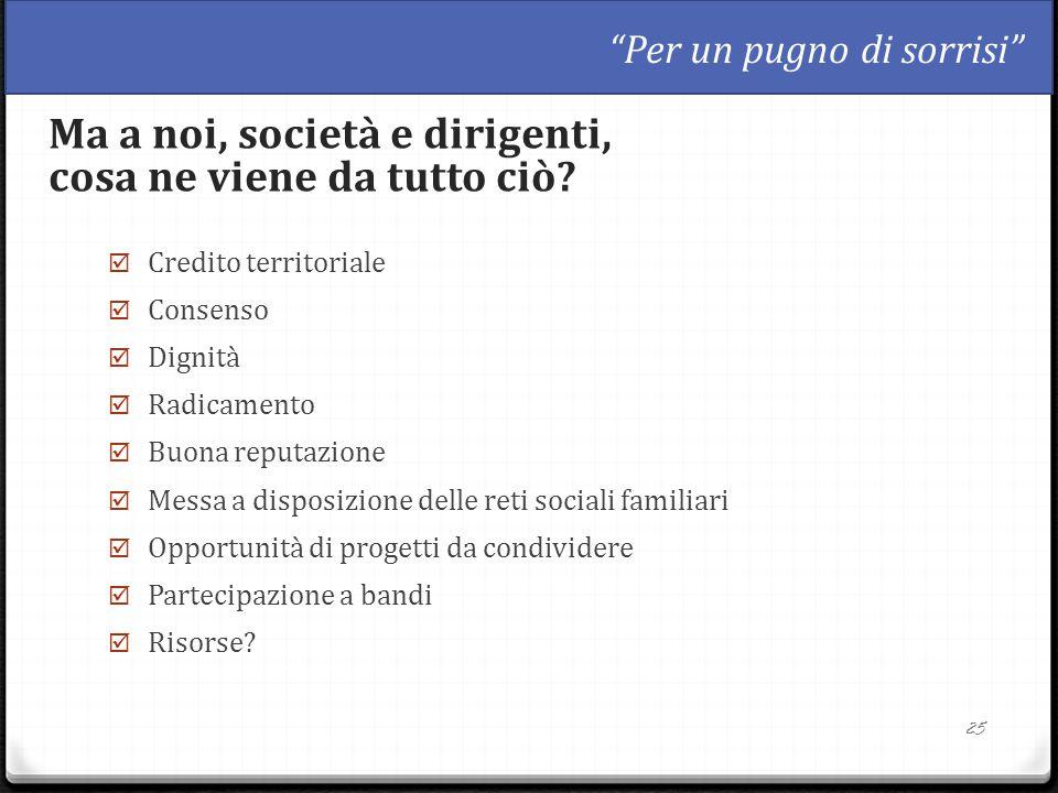  Credito territoriale  Consenso  Dignità  Radicamento  Buona reputazione  Messa a disposizione delle reti sociali familiari  Opportunità di pro